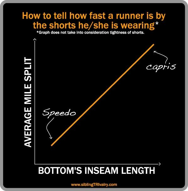 RunnersShorts